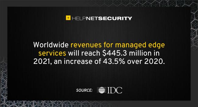 managed edge services revenues