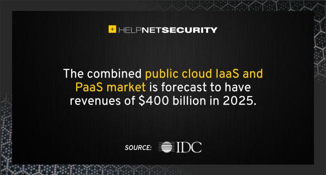 public cloud IaaS PaaS