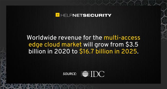 multi-access edge cloud 2025