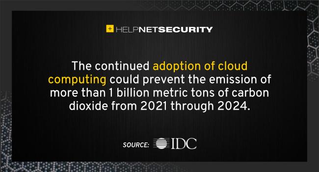 cloud computing CO2