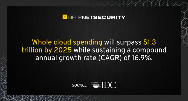 whole cloud spending 2025