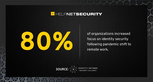 identity management security
