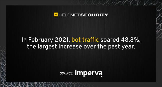 healthcare bot traffic