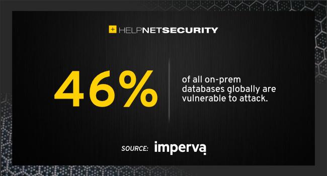 on-prem databases vulnerable
