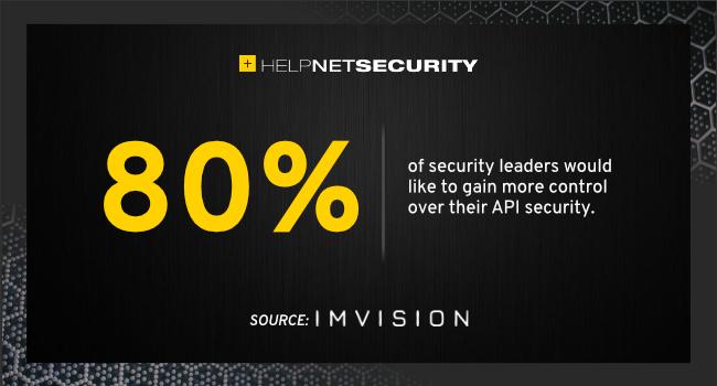control API security