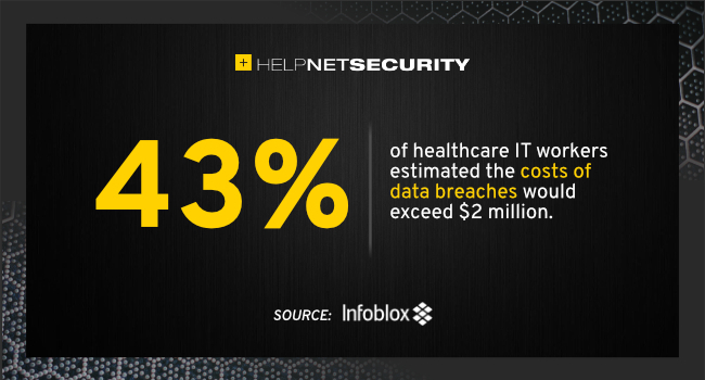 healthcare breaches outages