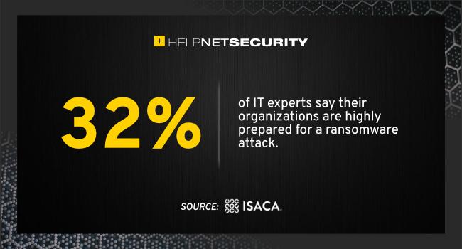 enterprise preparedness ransomware