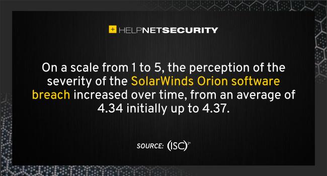 SolarWinds perception