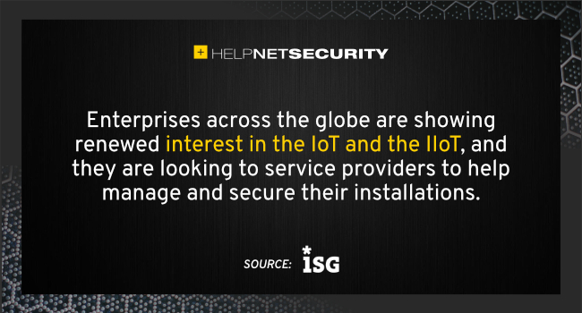IoT interest