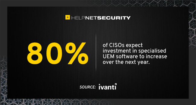 IT security budgets increase