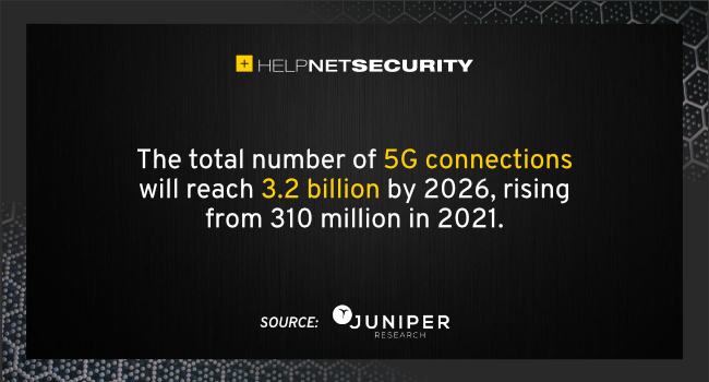 5G connections 2026