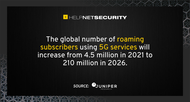 5G services roaming subscribers