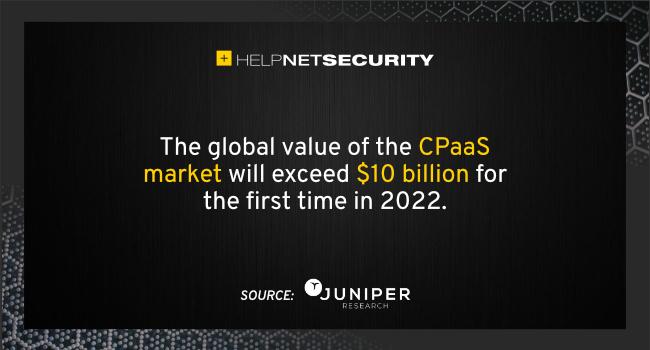 CPaaS market 2022