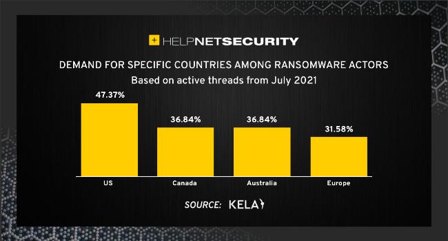 ransomware victims