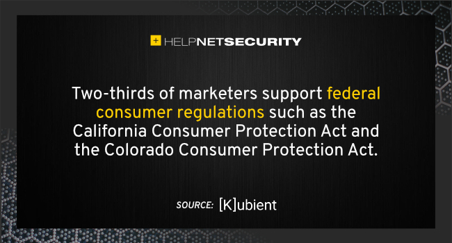 consumer privacy protections