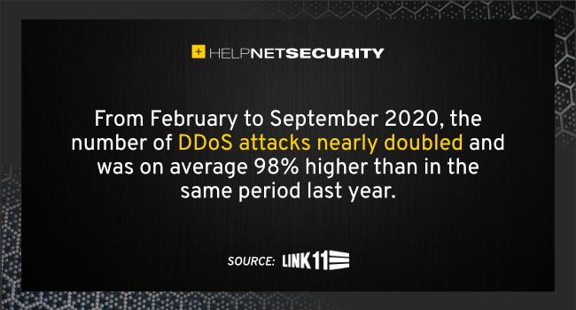 DDoS attacks pandemic