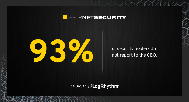 security leaders reporting CEO