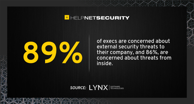 security tools gaps