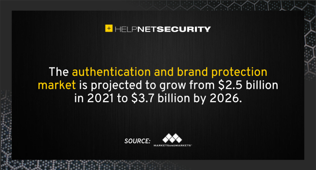 authentication brand protection 2026