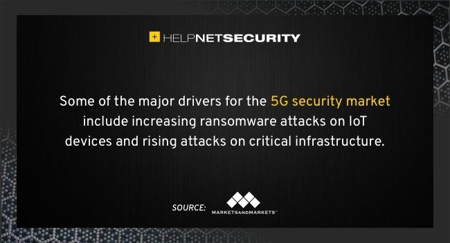 5G security market