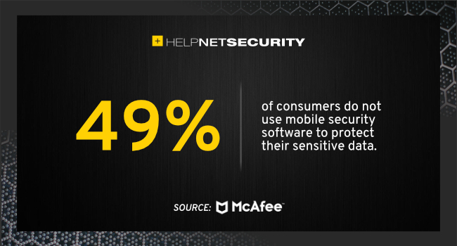 consumers mobile security