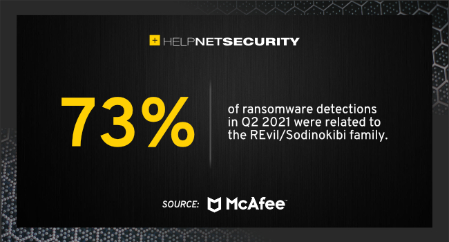 ransomware detections Q2 2021