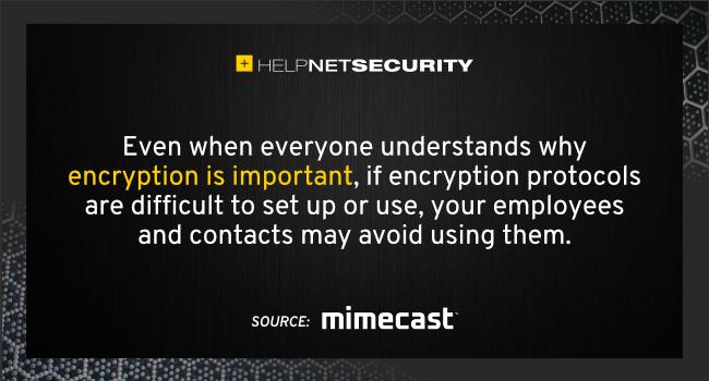 encryption protecting data