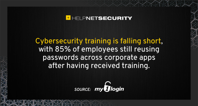 employees reusing personal passwords