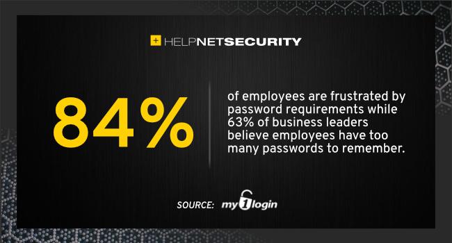 previous employees access data
