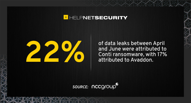 ransomware attacks increased 2021