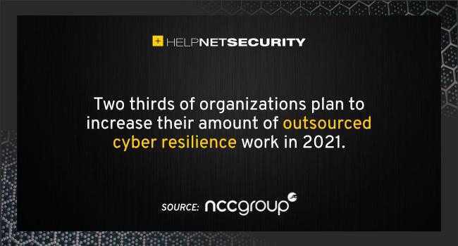 spending cybersecurity 2021