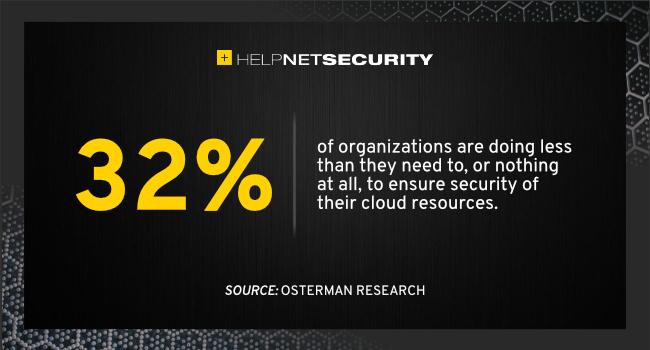 complicate cloud security