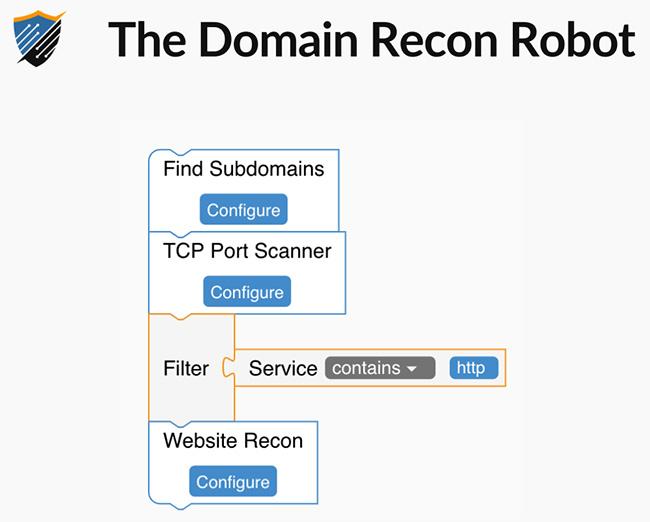 Domain Recon Robot