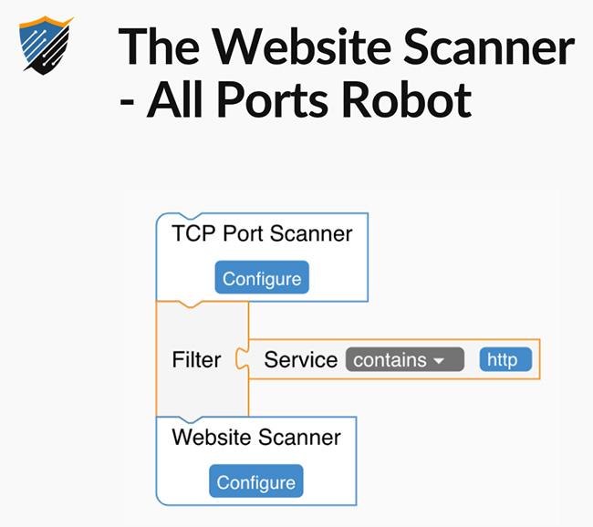 Website Scanner