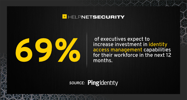 investing identity access management