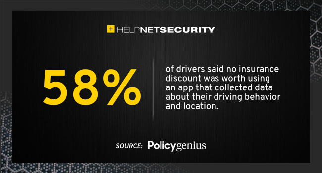 consumers value privacy