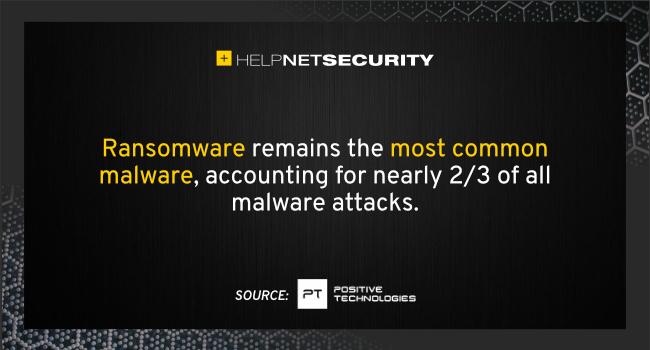 cybercriminals customizing malware