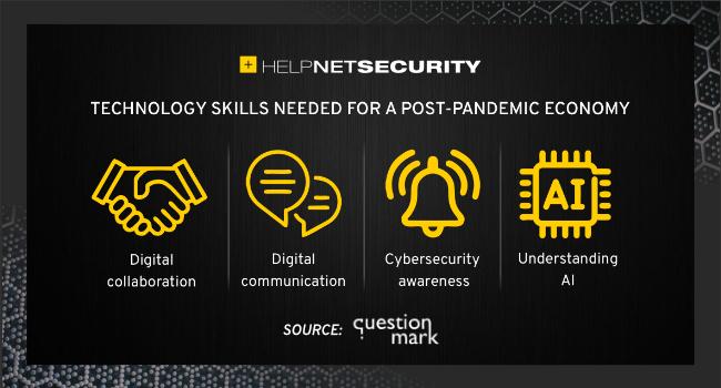 post-pandemic skills