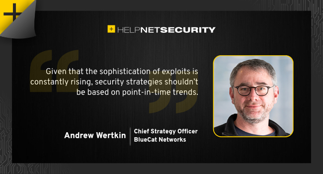 reduce security risk 2021