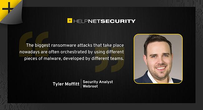 SMB ransomware extortion