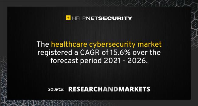healthcare cybersecurity market 2026