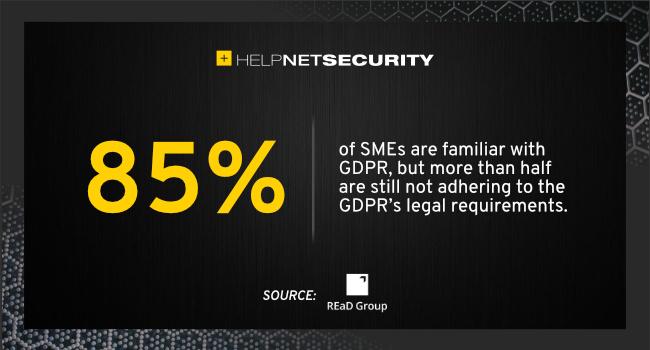 SMEs GDPR awareness