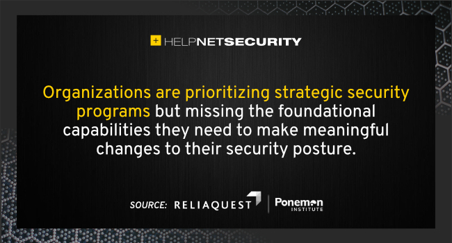 strategic security programs