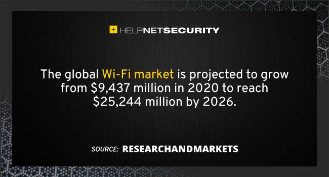 Wi-Fi market 2026