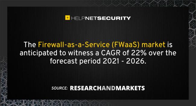 FWaaS market