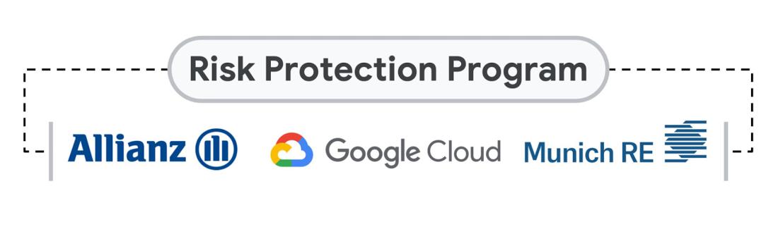 risk protection program