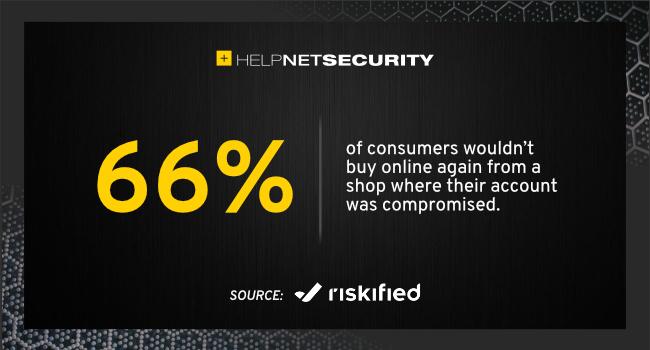 eCommerce fraud impact