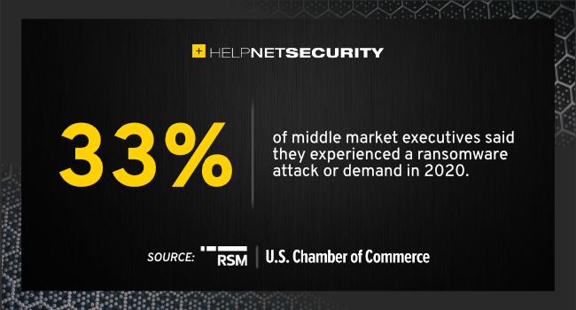 middle market data breaches