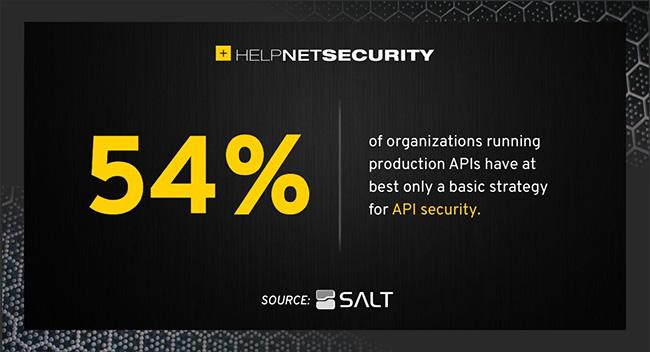 API security concerns