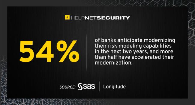 banks risk management